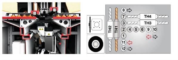 CNC vrtací a frézovací stroj Evolution Flex